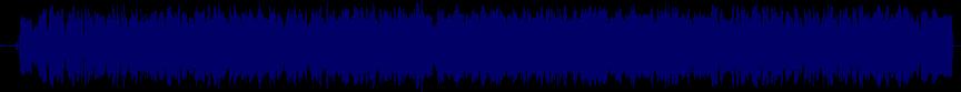 waveform of track #59934