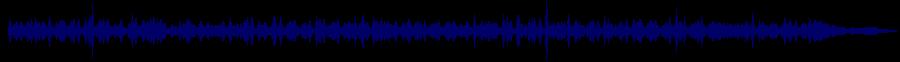 waveform of track #59938