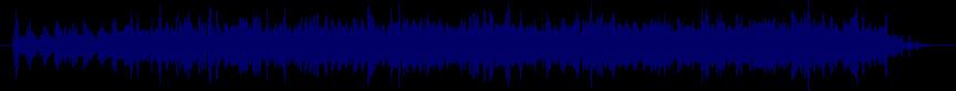 waveform of track #59952