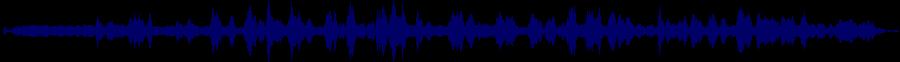 waveform of track #59955