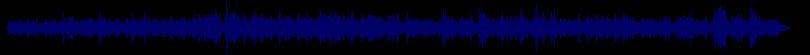 waveform of track #60002