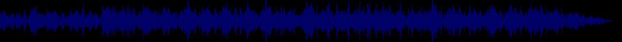 waveform of track #60003