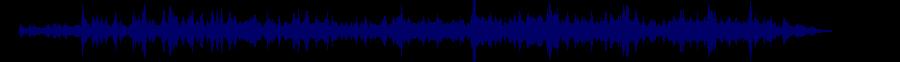 waveform of track #60039