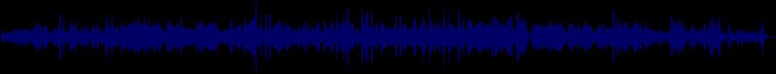 waveform of track #60056