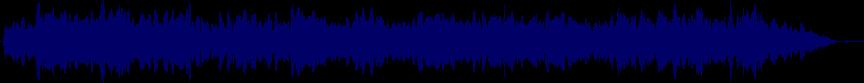waveform of track #60077
