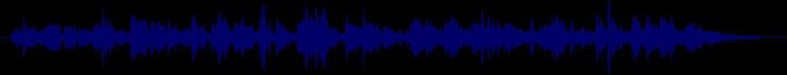 waveform of track #60096