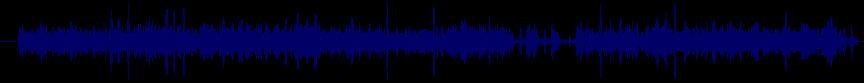 waveform of track #60124
