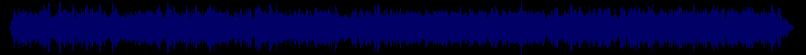waveform of track #60128