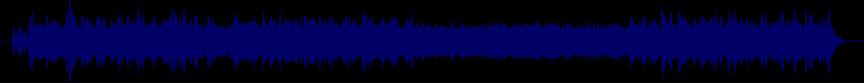 waveform of track #60138