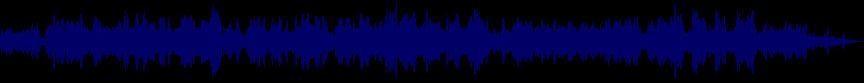 waveform of track #60175