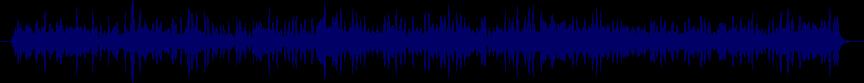 waveform of track #60187