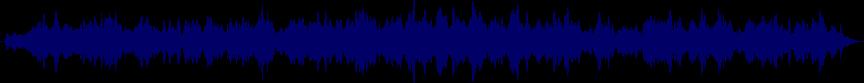 waveform of track #60193