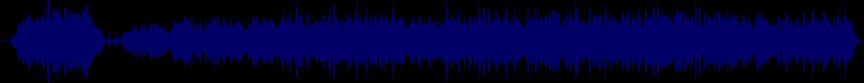 waveform of track #60202
