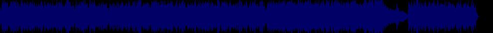 waveform of track #60205