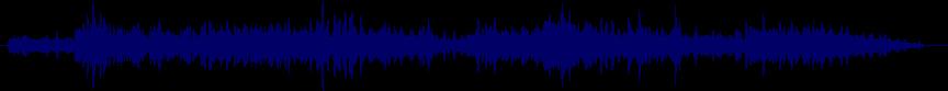 waveform of track #60211