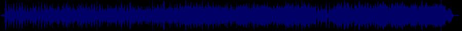 waveform of track #60233