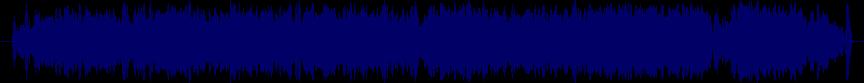 waveform of track #60238