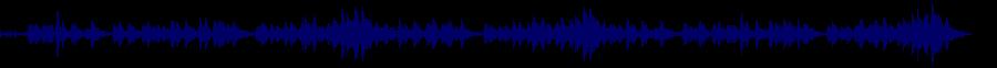 waveform of track #60245