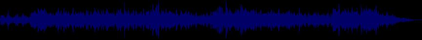 waveform of track #60258