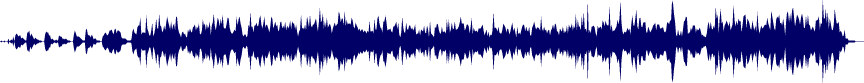 waveform of track #60266