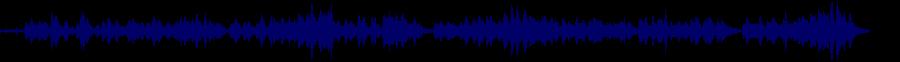 waveform of track #60297