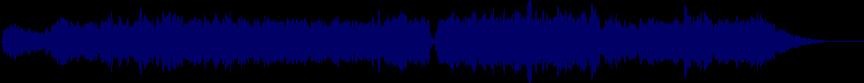 waveform of track #60302