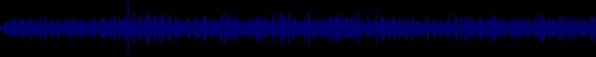 waveform of track #60318