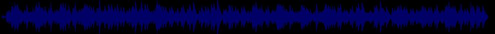 waveform of track #60320