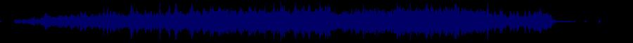 waveform of track #60323