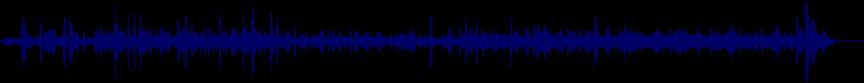 waveform of track #60324