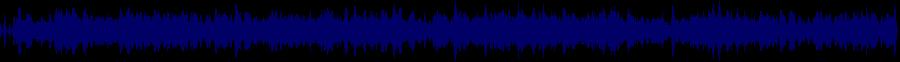 waveform of track #60337