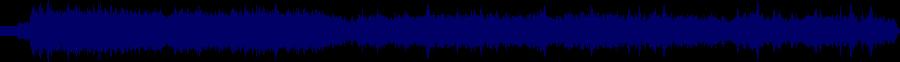 waveform of track #60353