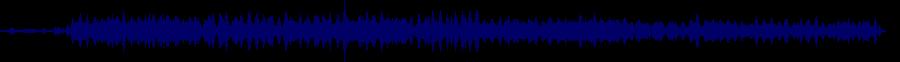waveform of track #60357