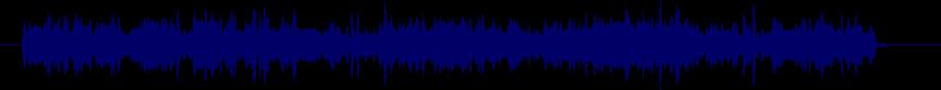 waveform of track #60361