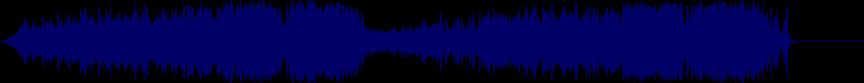 waveform of track #60380