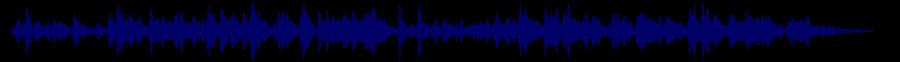 waveform of track #60384