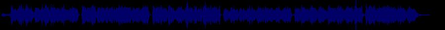 waveform of track #60387
