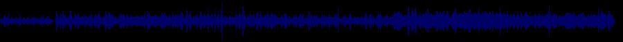 waveform of track #60403