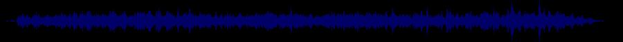 waveform of track #60411