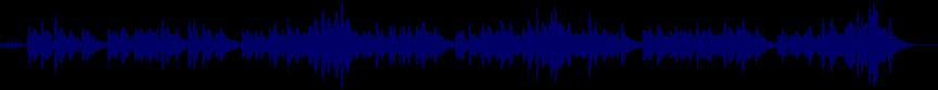 waveform of track #60422