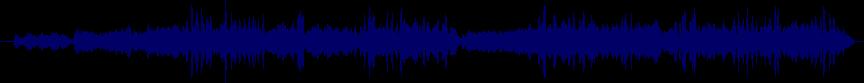 waveform of track #60424