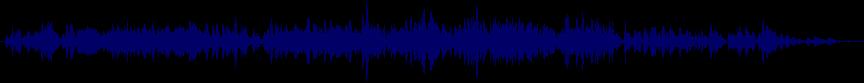 waveform of track #60447