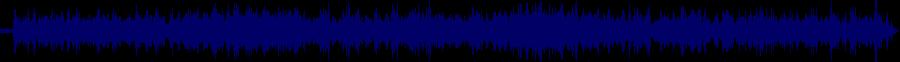 waveform of track #60462