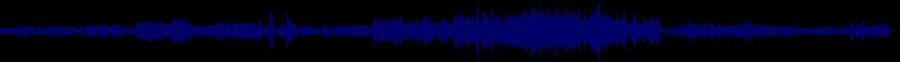 waveform of track #60514