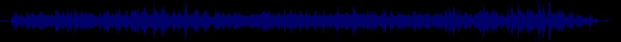 waveform of track #60524
