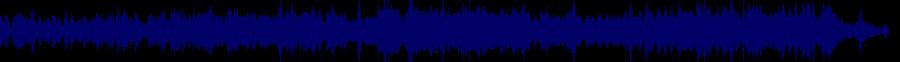 waveform of track #60570