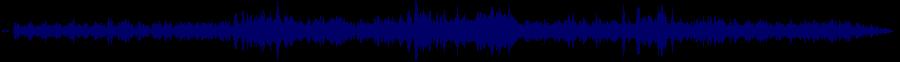 waveform of track #60572