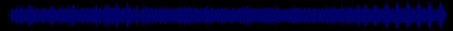 waveform of track #60581