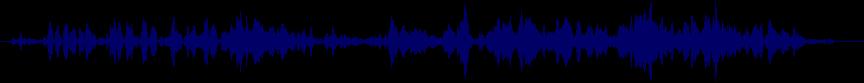 waveform of track #60588