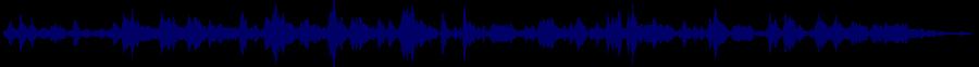 waveform of track #60597